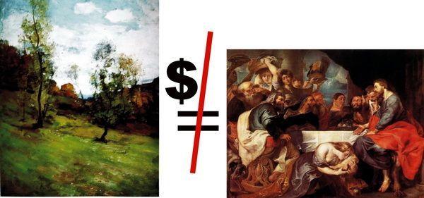 Prețul unei lucrări de pictură reproduse este calculat în funcție de gradul de dificultate al lucrării, timpul de lucru necesar execuției acesteia precum și a numărului de personaje din lucrare.
